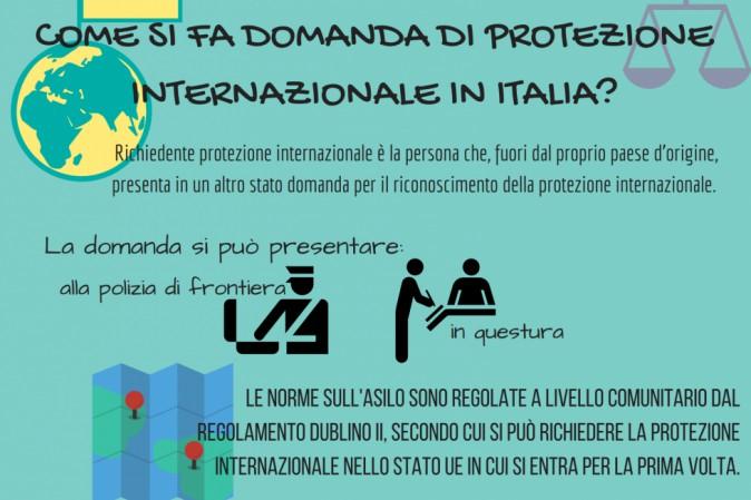 Come funziona la richiesta di asilo in Italia e il sistema di ...