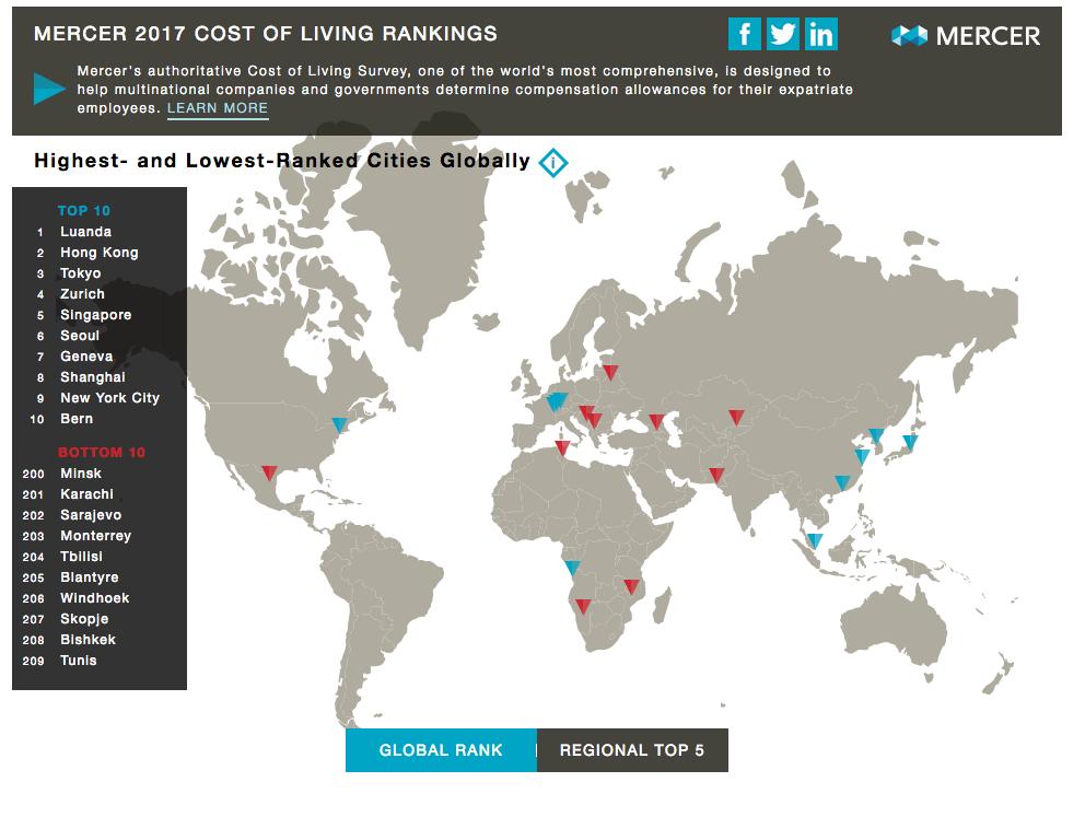 classifica città costose al mondo