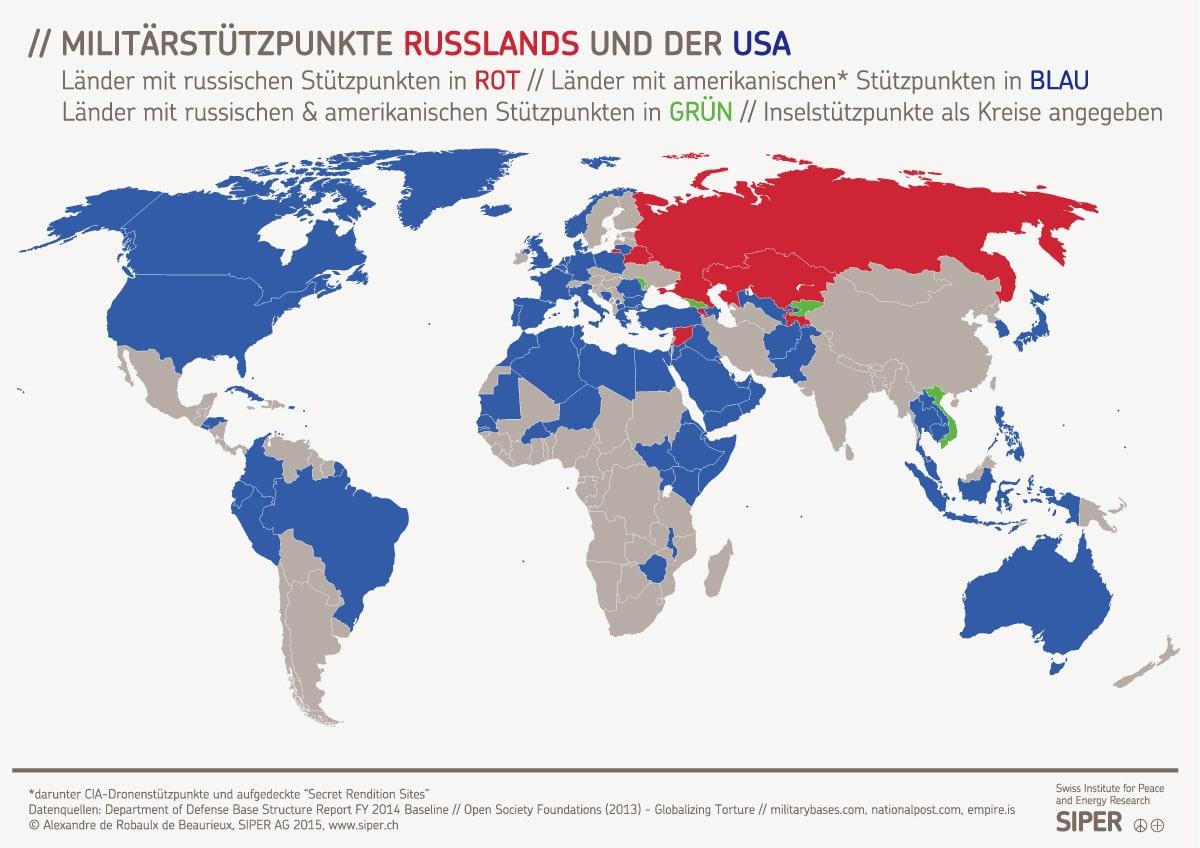 Militari USA vs RUSSIA nel mondo
