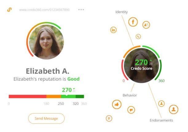 2-credo360-app-recensire-persone