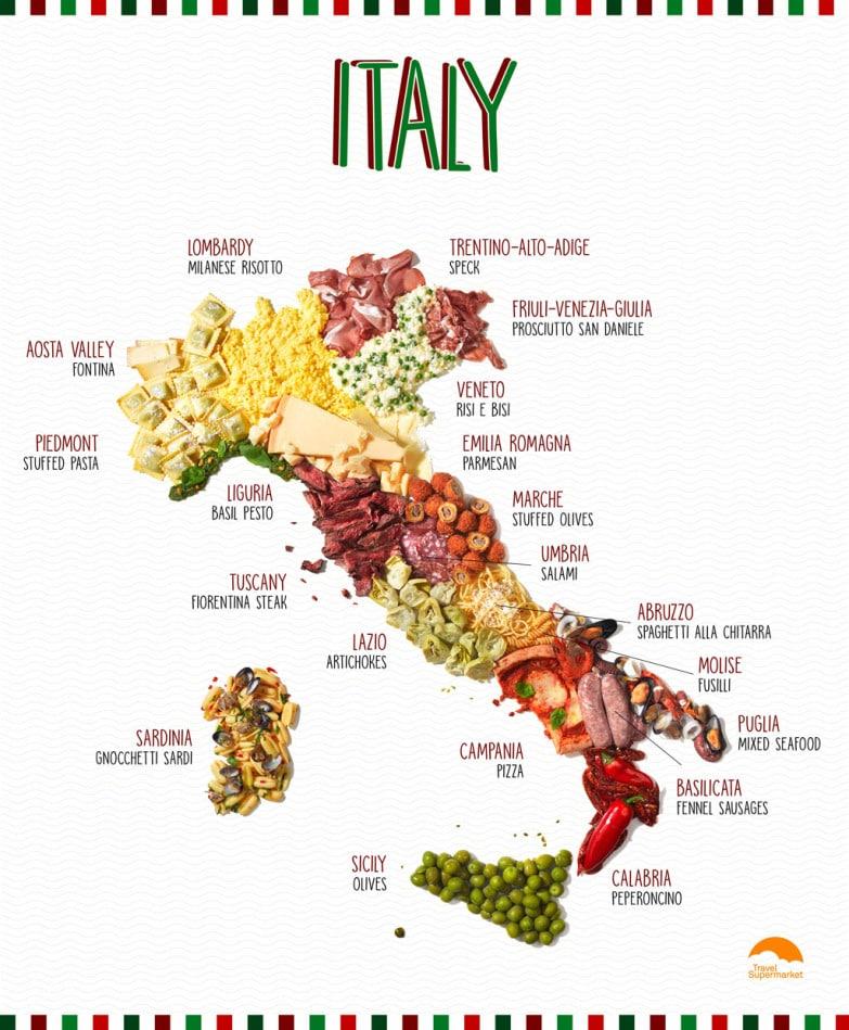 infografica cibi italiani
