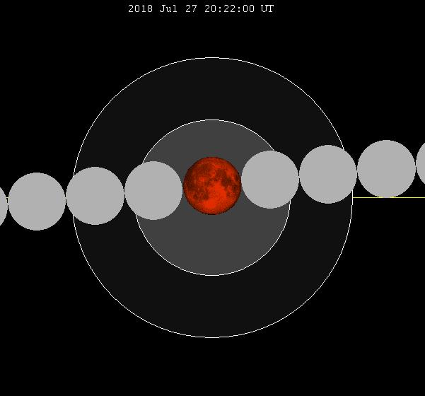 eclissi lunare 27 luglio