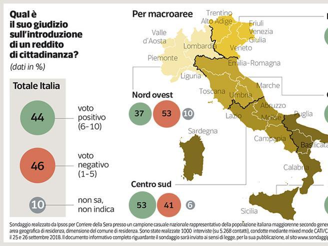 Ipsos per il Corriere della Sera