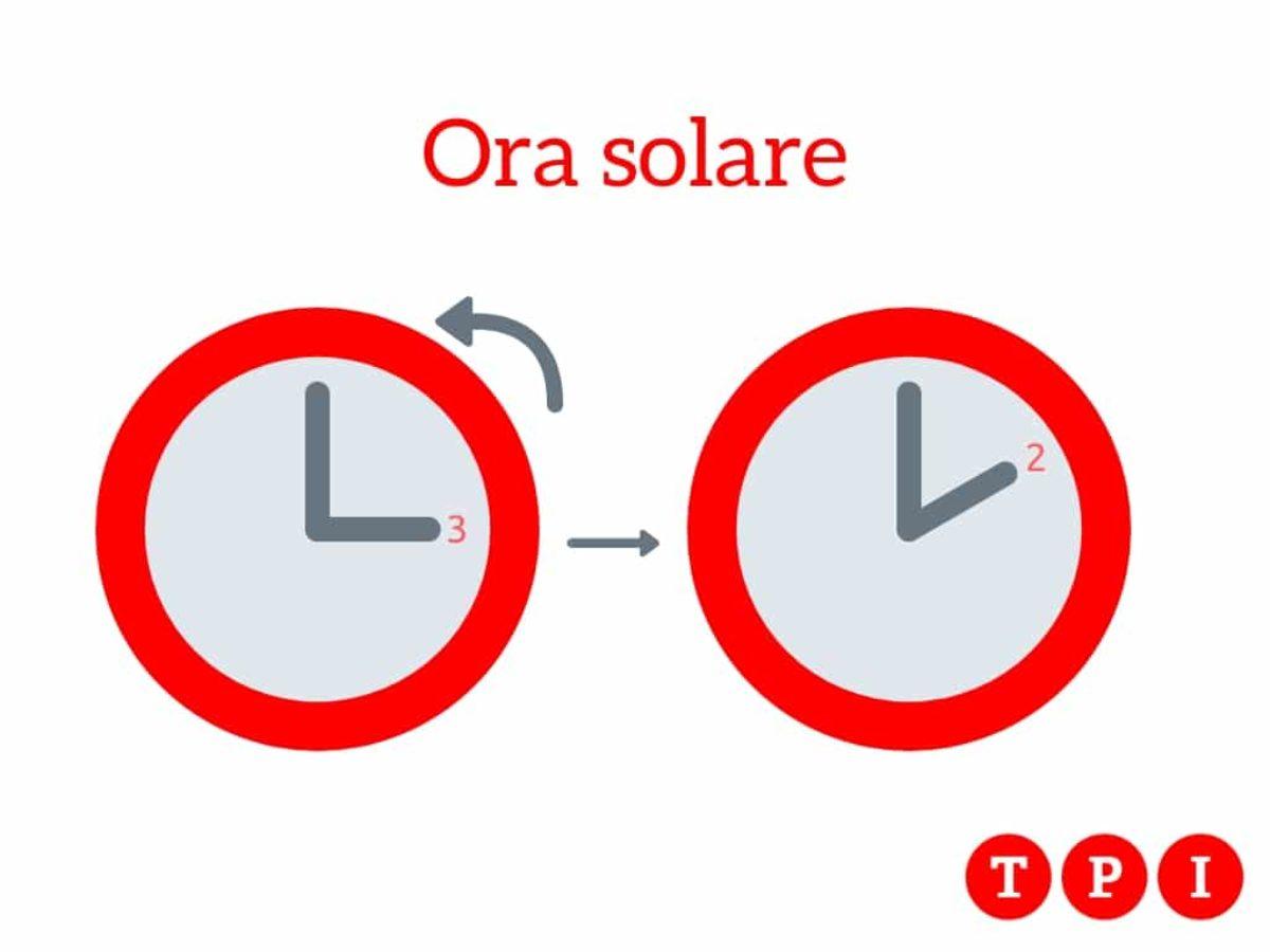 Cambio Ora Legale Ora Solare 2018 Quando A Ottobre Data Orario