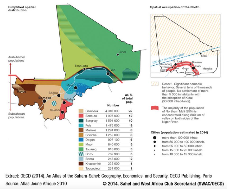 Gruppi etnici e densità di popolazione in Mali