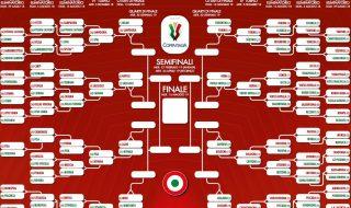 Coppa Italia 2018 2019
