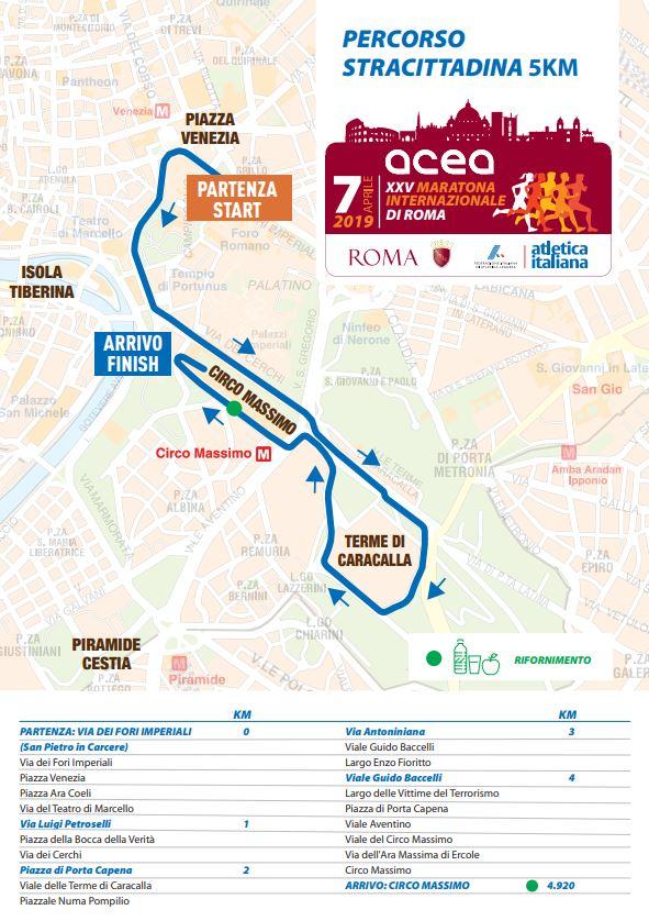 maratona roma 2019 percorso