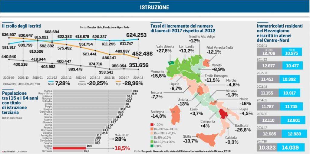 italiani popolo ignoranti