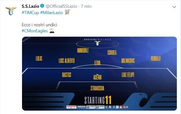 milan lazio formazioni ufficiali coppa italia 2019