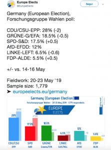 ultimi sondaggi europee 2019 26 maggio