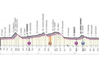 Giro Italia terza tappa
