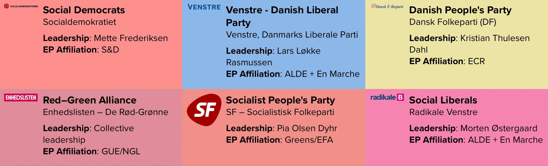 elezioni europee Danimarca 2019 risultati