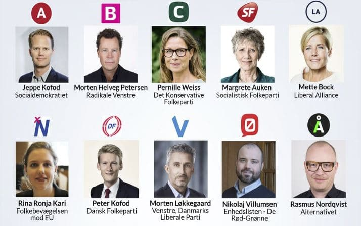 elezioni europee danimarca 2019