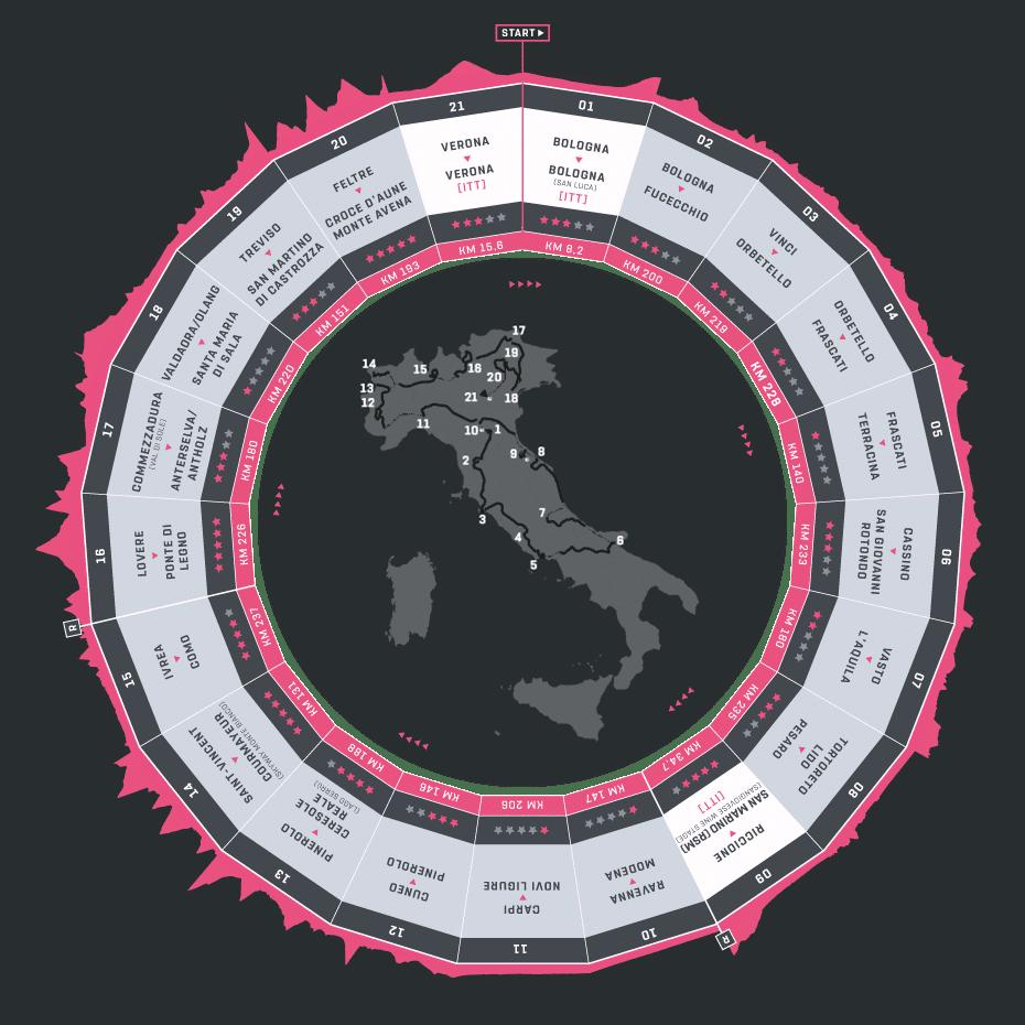 giro italia 2019 presentazione
