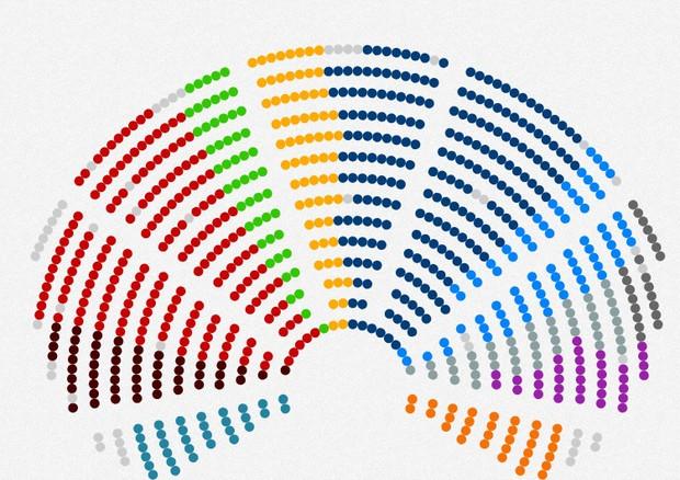 Risultati immagini per gruppi parlamento europeo 2019