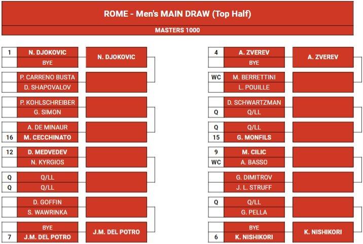 internazionali tennis roma 2019