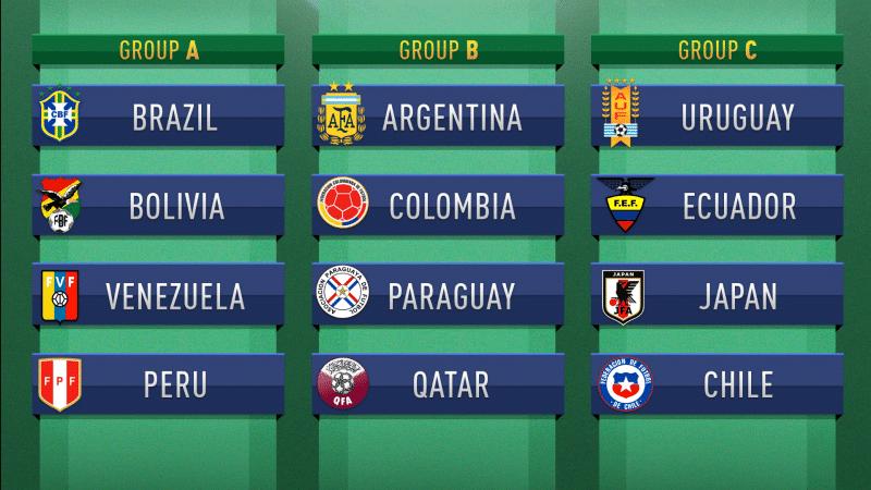 Partite Su Dazn Calendario.Copa America 2019 Calendario Partite Date Orari