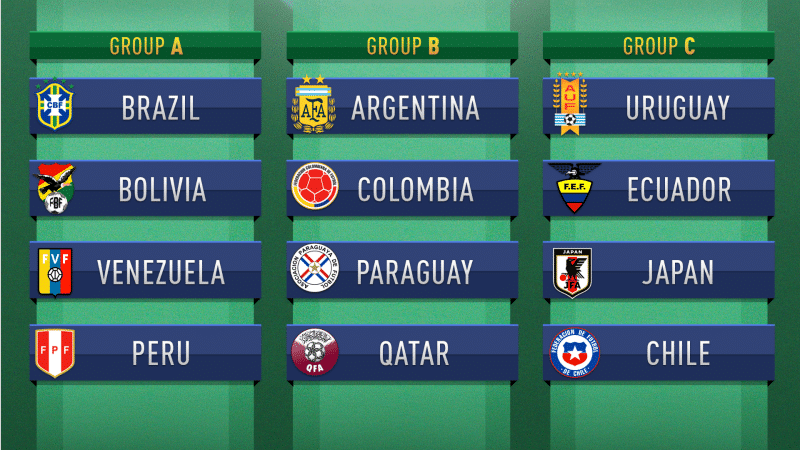 Copa America 2019 calendario