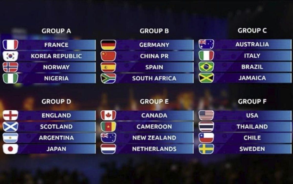 Mondiali Calcio 2020 Calendario.Mondiale Femminile 2019 Gironi Squadre Gruppi