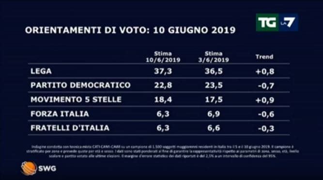 Radio Radicale, Giachetti: