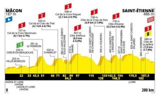 Tour de France 2019 ottava tappa