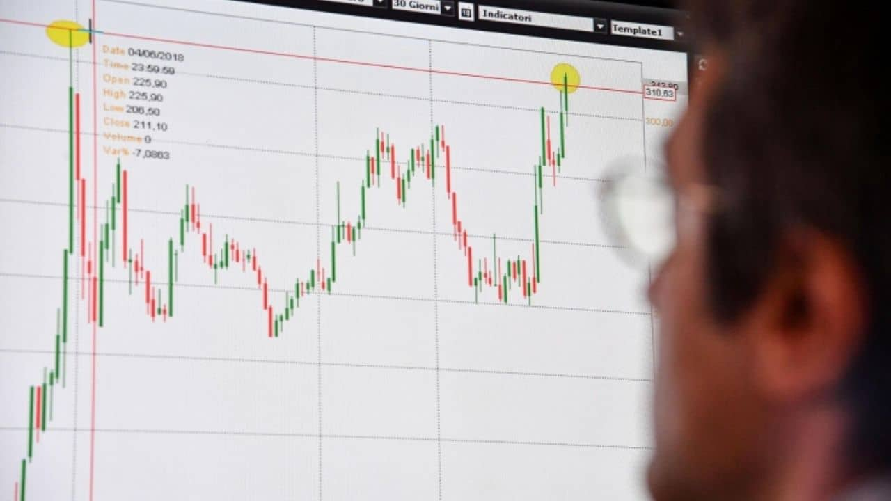 Asta Btp: tassi a 10 anni si staccano dai minimi storici