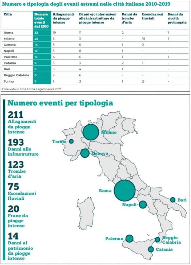 maltempo morti italia