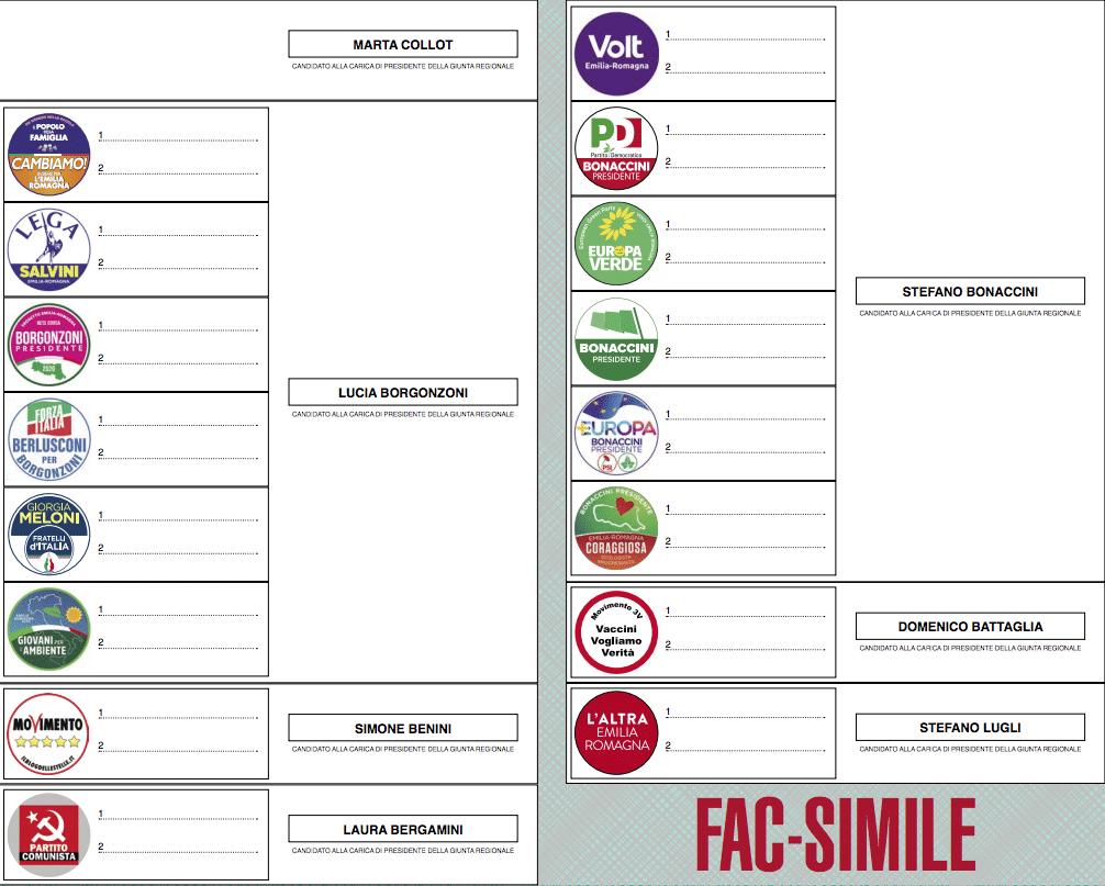 regionali emilia romagna 2020 scheda elettorale