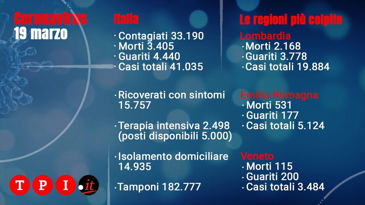 coronavirus italia bollettino 19 marzo