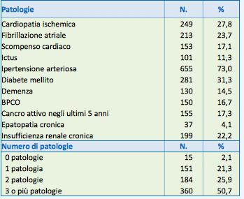 coronavirus italia morti caratteristiche 3