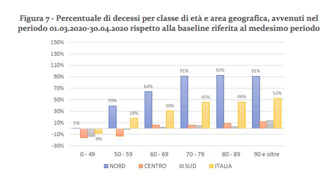 Coronavirus Italia: ottimismo sulla Fase 2