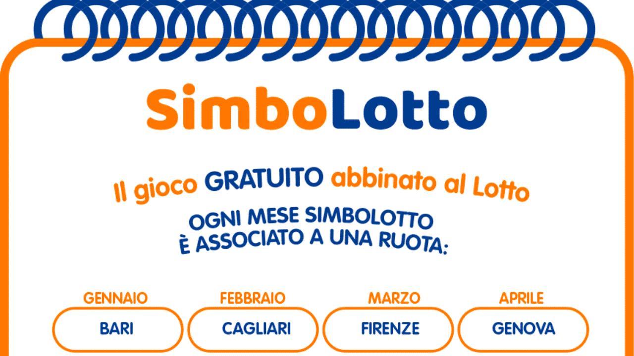 Simbolotto, estrazione di oggi 1 ottobre 2020 | Lotto