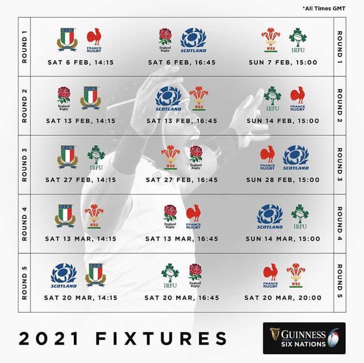 calendario sei 6 nazioni 2021
